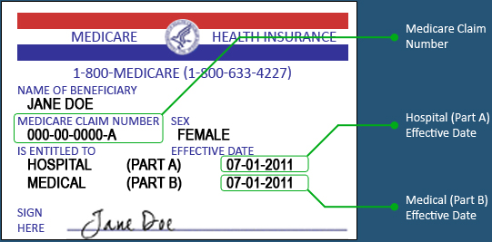 Ebenefitsbydesign what is medicare 2018 medicare open turning 65 your inital enrollment period iep is 3 months prior to your 65th birthday the month of your 65th birthday and 3 months after your 65th ccuart Image collections
